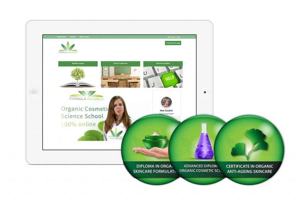 Formula Botanica eLearning Platform