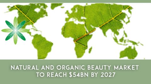 Natural and Organic Beauty Market to reach $54bn by 2027
