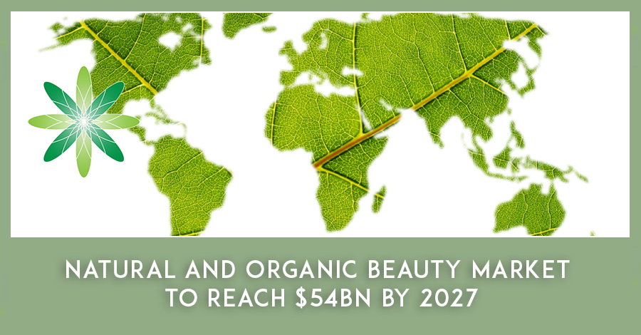 Natural & Organic Beauty Market