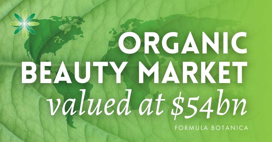 2016-07 Organic beauty market