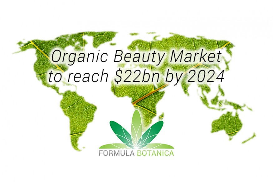 Global Organic Beauty Market Reach