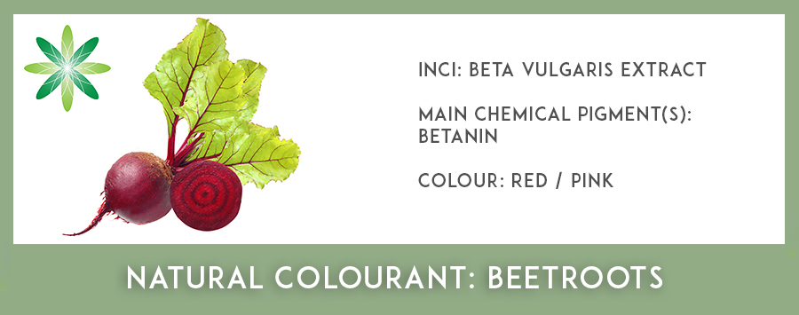 Natural Colourants - Beetroot