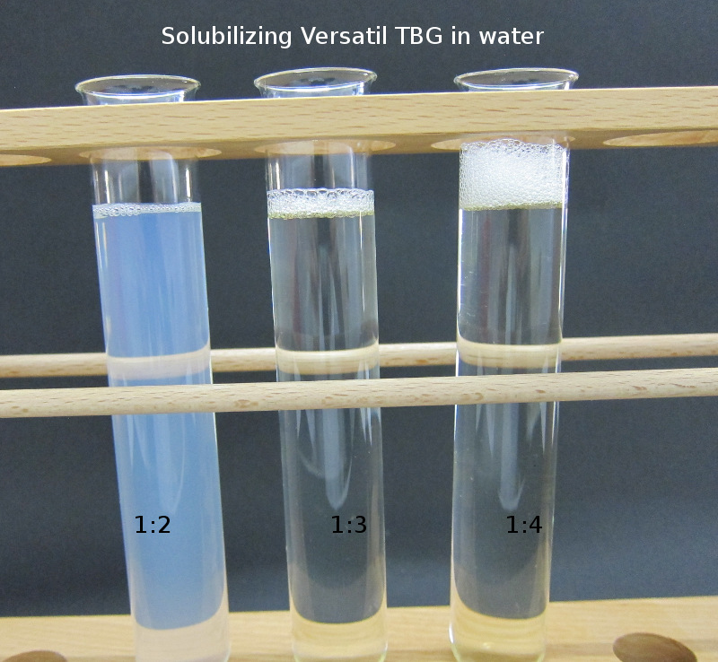Solubilising a preservative in water