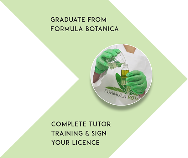 Formula Botanica Tutor Training Program