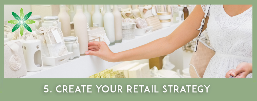 Cosmetic Business Retail Strategy