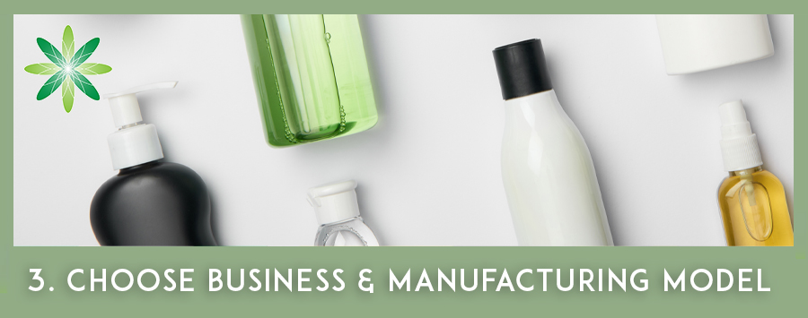 Your cosmetics business business model